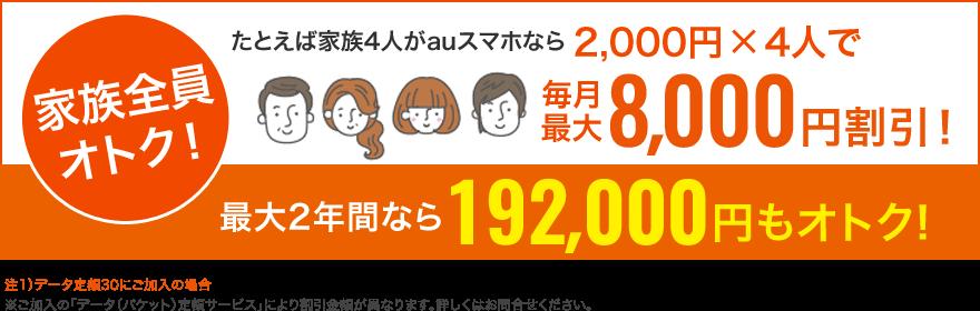 家族全員にセット割適用で、毎月最大8000円、2年間で192,000円もお得